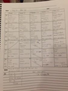A six week plan